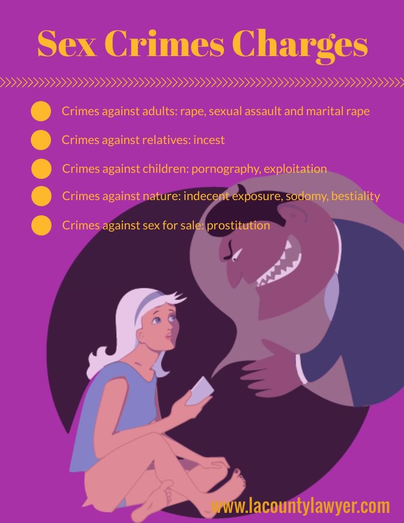 Sex-Crimes